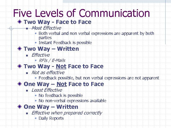 Five Levels of Communication Two Way - Face to Face n Most Effective w