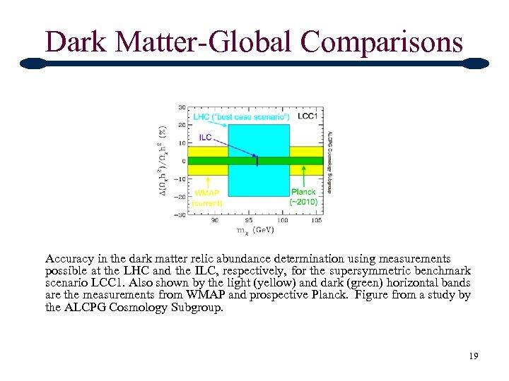 Dark Matter-Global Comparisons Accuracy in the dark matter relic abundance determination using measurements possible