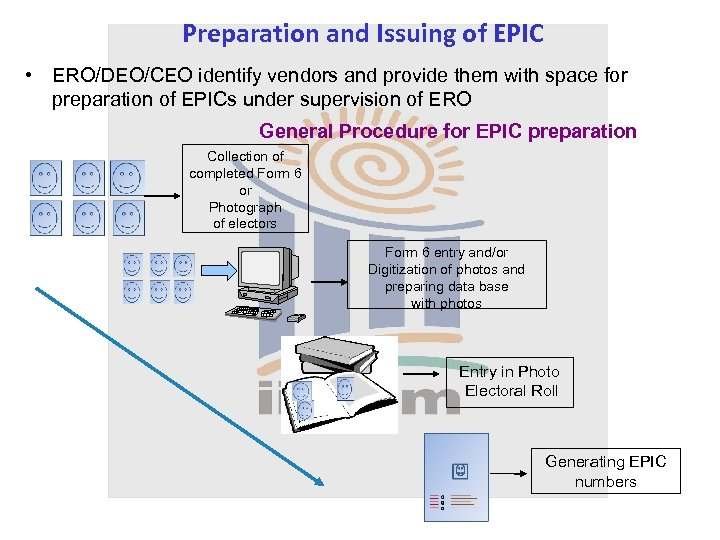 Preparation and Issuing of EPIC • ERO/DEO/CEO identify vendors and provide them with space