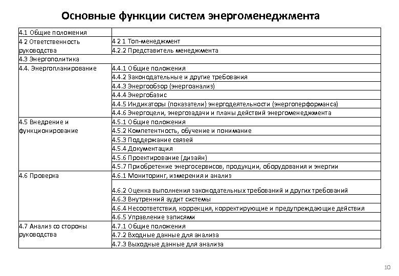 Основные функции систем энергоменеджмента 4. 1 Общие положения 4 2 Ответственность руководства 4.