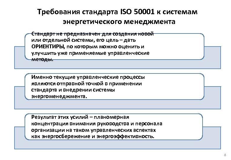 Требования стандарта ISO 50001 к системам энергетического менеджмента Стандарт не предназначен для создания