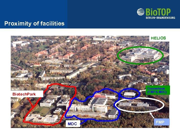 Proximity of facilities HELIOS Genomhaus (FMP & MDC) Biotech. Park MDC FMP
