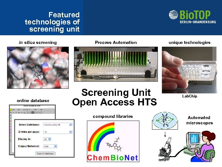 Featured technologies of screening unit in silico screening online database Process Automation Screening Unit