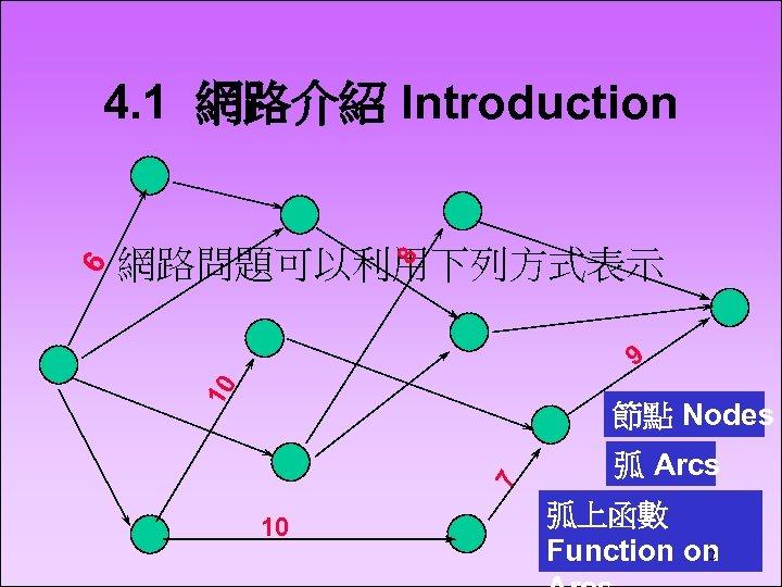8 網路問題可以利用下列方式表示 9 10 節點 Nodes 7 6 4. 1 網路介紹 Introduction 10 弧