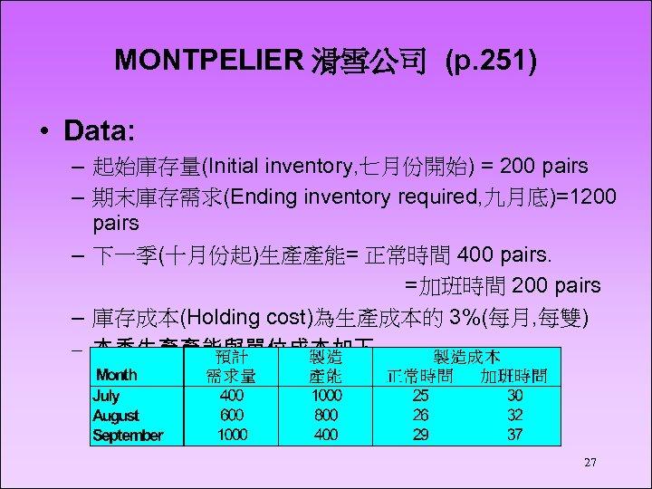 MONTPELIER 滑雪公司 (p. 251) • Data: – 起始庫存量(Initial inventory, 七月份開始) = 200 pairs –