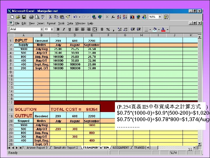 MONTPELIER SKI COMPANY Spreadsheet (P. 254頁表 II 5中存貨成本之計算方式 ) $0. 75*(1000 -0)+$0. 9*(500 -200)=$1,