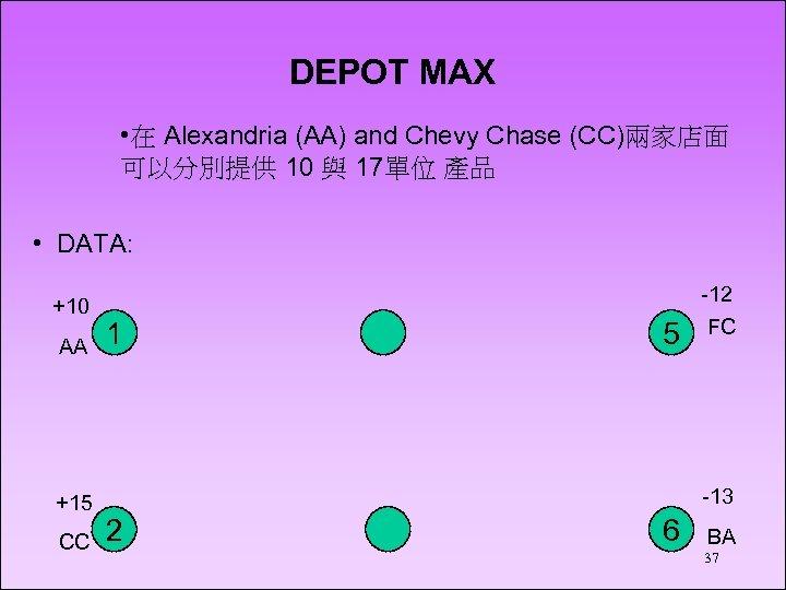 DEPOT MAX • 在 Alexandria (AA) and Chevy Chase (CC)兩家店面 可以分別提供 10 與 17單位
