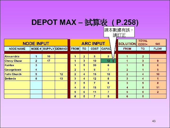 DEPOT MAX – 試算表 ( P. 258) 課本數據有誤, 請訂正 43