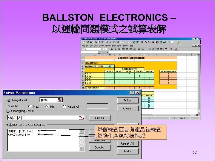 BALLSTON ELECTRONICS – 以運輸問題模式之試算表解 每個檢查區皆有產品被檢查 每條生產線接被指派 52