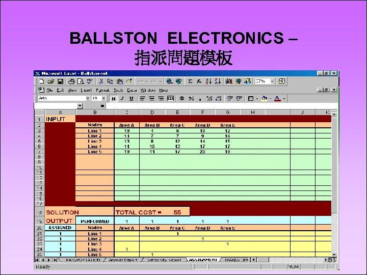 BALLSTON ELECTRONICS – 指派問題模板 53