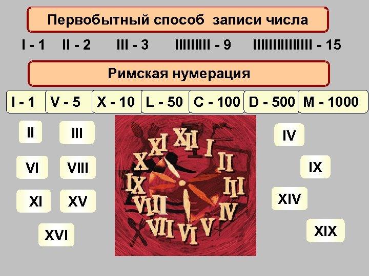 Первобытный способ записи числа I - 1 II - 2 III - 3 IIIII