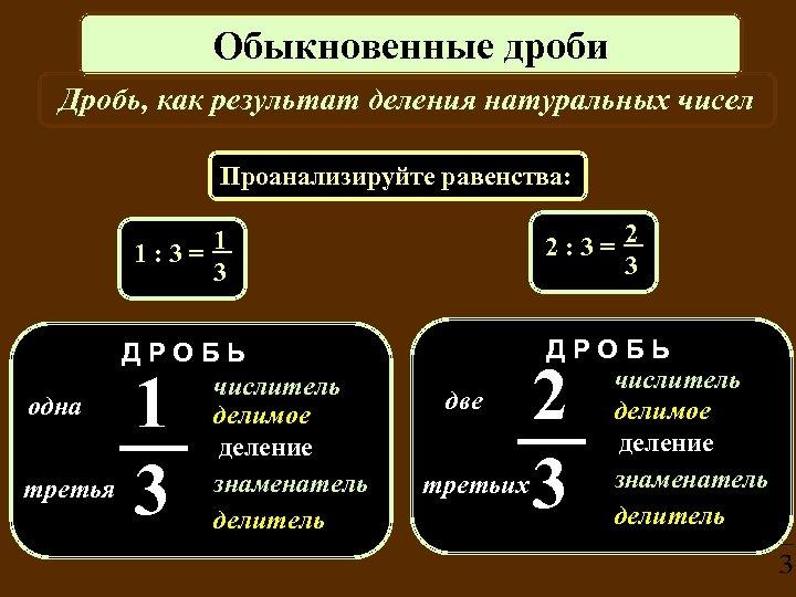 Обыкновенные дроби Дробь, как результат деления натуральных чисел Проанализируйте равенства: 1 : 3 =