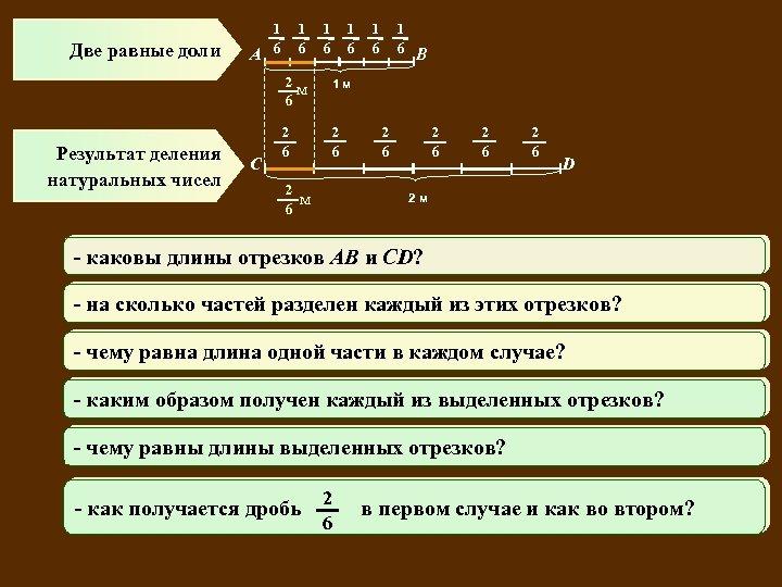 Опишите Две равные доли рисунок: Результат деления натуральных чисел 1 A 6 1 6