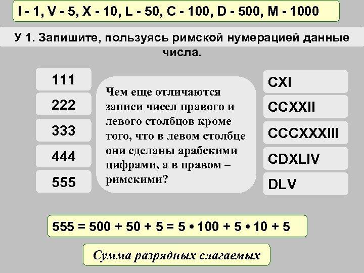 I - 1, V - 5, X - 10, L - 50, C -