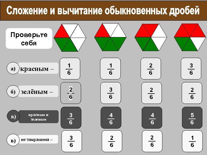№ 420 Запишите, какая часть фигуры закрашена: Проверьте себя a) красным – 1 6