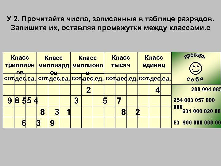 У 2. Прочитайте числа, записанные в таблице разрядов. Запишите их, оставляя промежутки между классами.