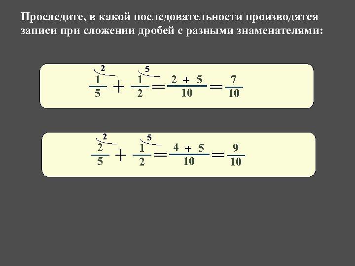Проследите, в какой последовательности производятся записи при сложении дробей с разными знаменателями: 2 1