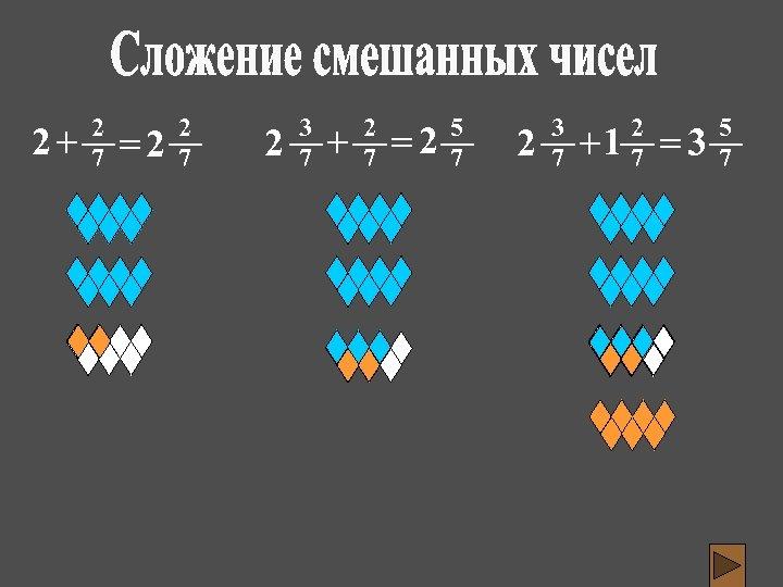2+ 2 7 =2 2 7 2 3 7 + 2 7 =2 5