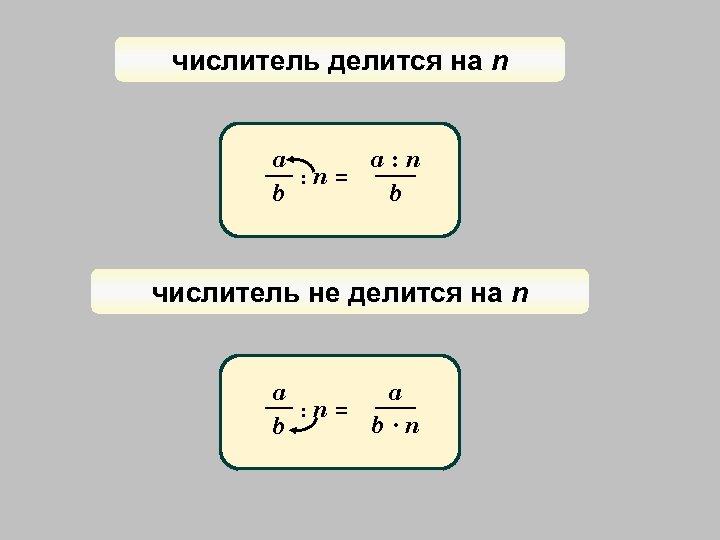 числитель делится на n a: n а : n= b b числитель не делится