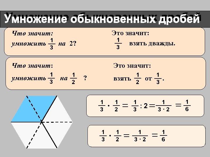 Что значит: умножить 1 на 2? Это значит: 1 взять дважды. Что значит: Это
