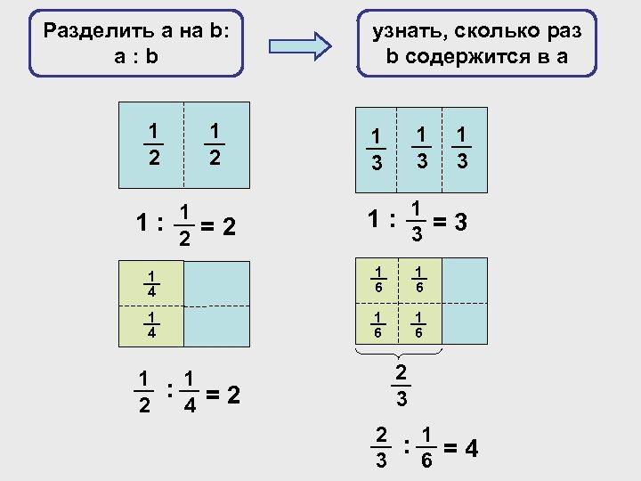 Разделить а на b: a : b 1 2 1 : 1 = 2
