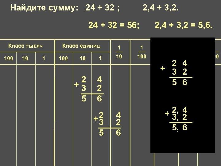 Найдите сумму: 24 + 32 ; 2, 4 + 3, 2. 24 + 32