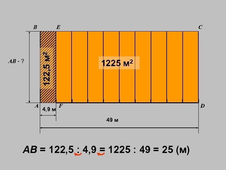 B 122, 5 м 2 E AB - ? A 4, 9 м C