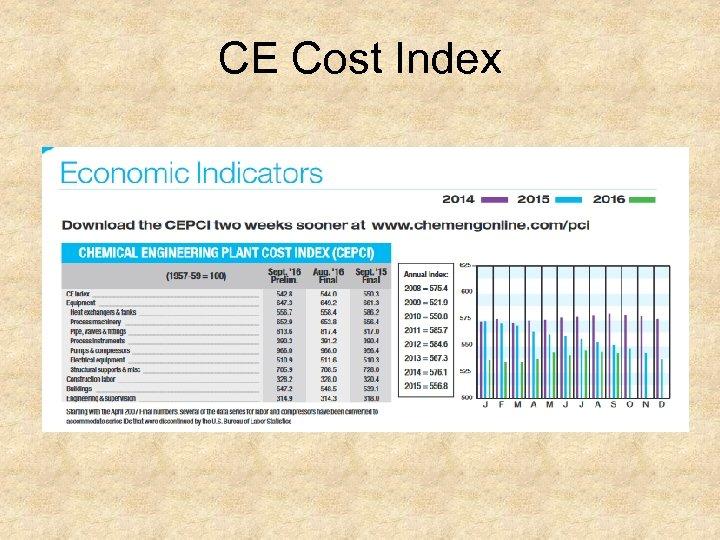 CE Cost Index