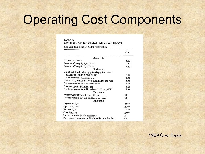 Operating Cost Components 1989 Cost Basis