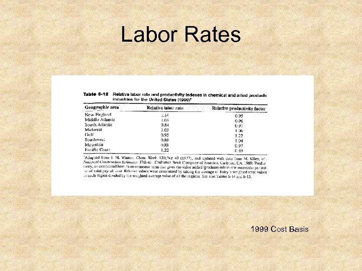 Labor Rates 1999 Cost Basis