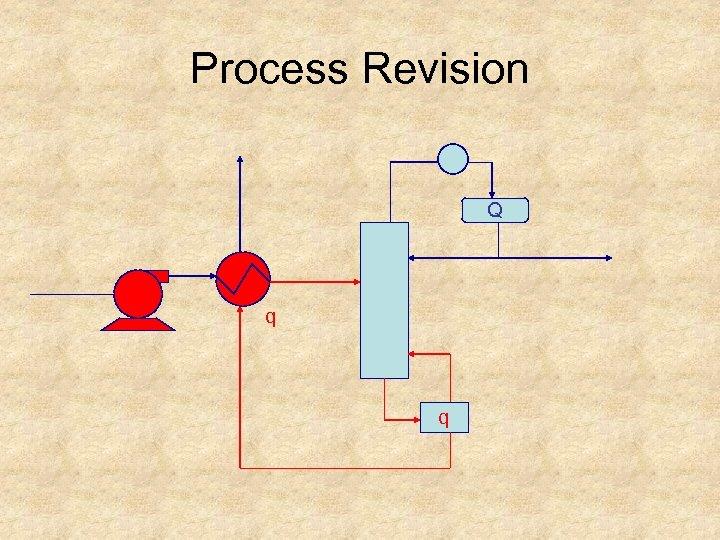 Process Revision Q q q