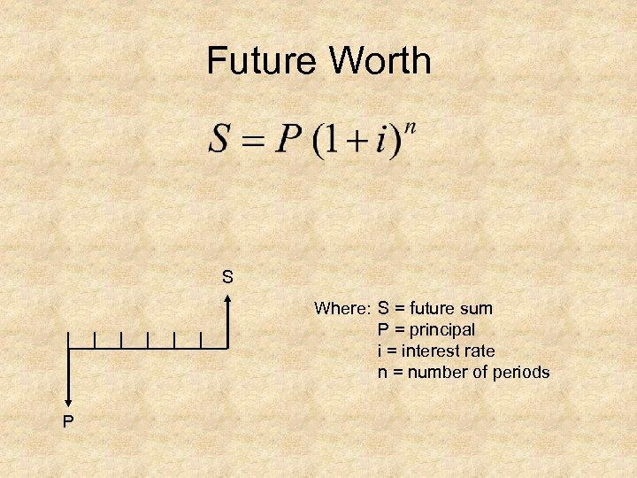 Future Worth S Where: S = future sum P = principal i = interest