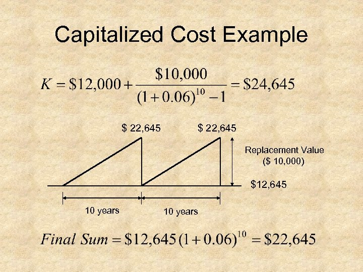 Capitalized Cost Example $ 22, 645 Replacement Value ($ 10, 000) $12, 645 10
