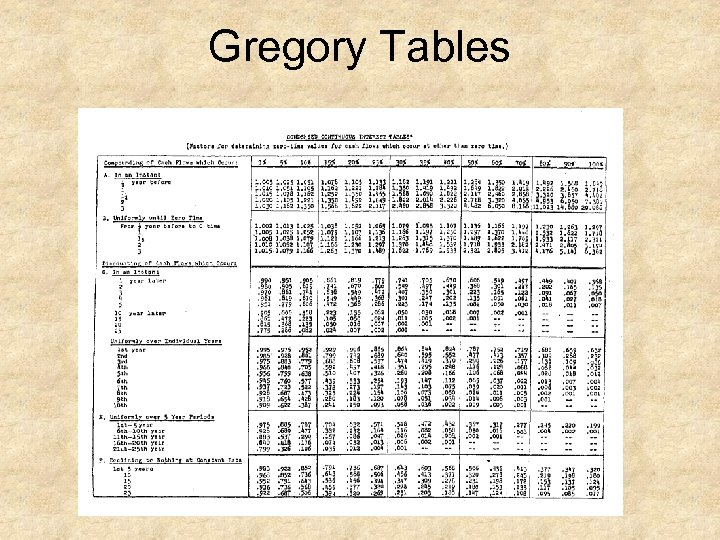Gregory Tables