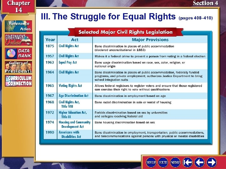 III. The Struggle for Equal Rights (pages 408– 410)