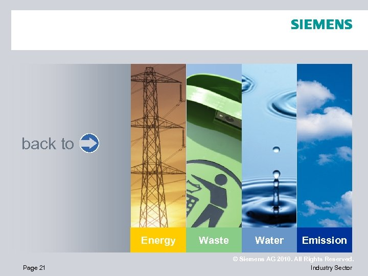 back to Energy Page 21 Waste Water Emission © Siemens AG 2010. All