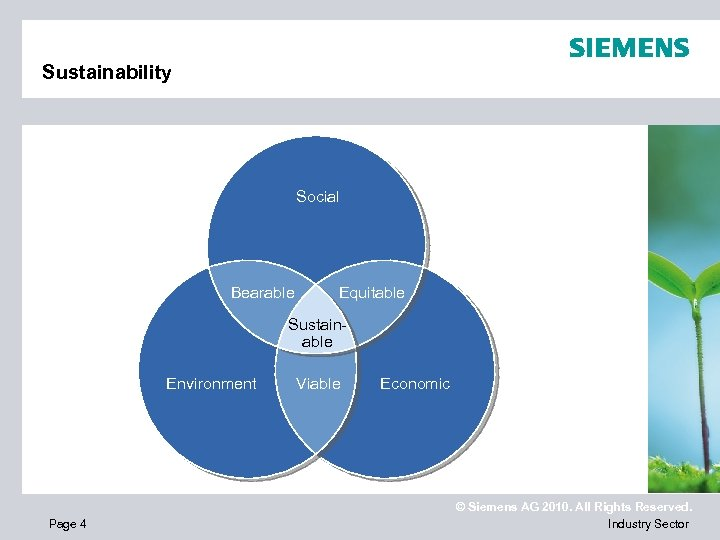 Sustainability Social Bearable Equitable Sustainable Environment Page 4 Viable Economic © Siemens AG 2010.
