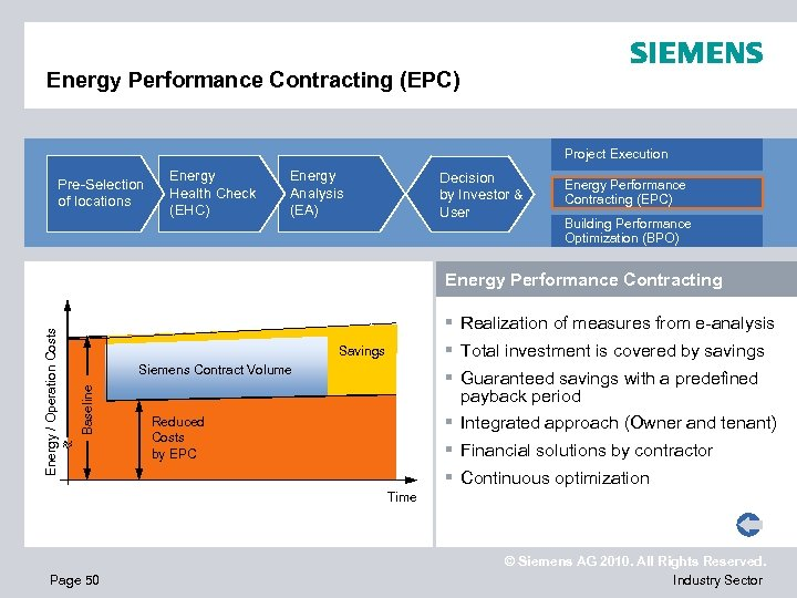 Energy Performance Contracting (EPC) Project Execution Pre-Selection of locations Energy Health Check (EHC) Energy