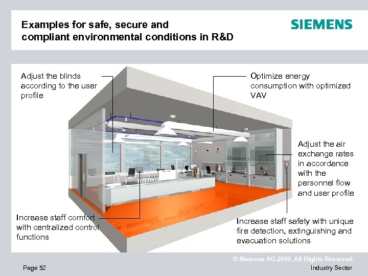 Examples for safe, secure and compliant environmental conditions in R&D Adjust the blinds according