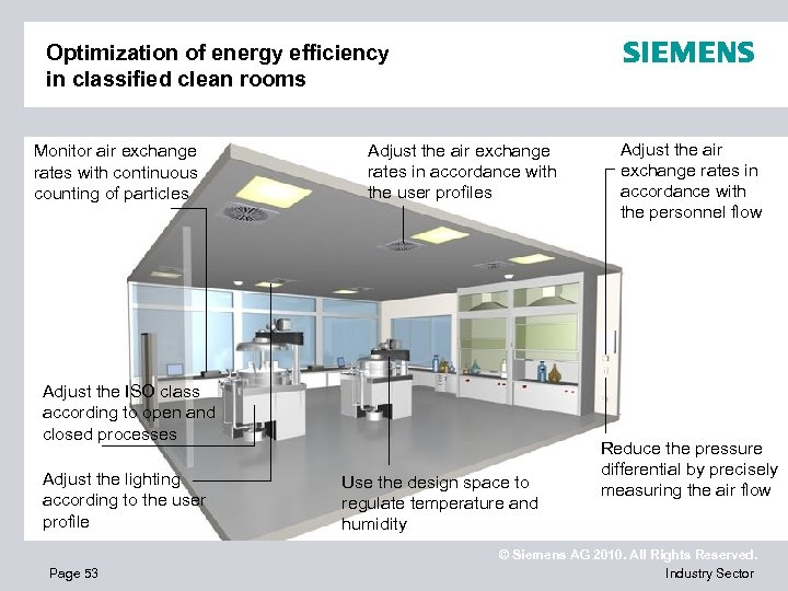 Optimization of energy efficiency in classified clean rooms Monitor air exchange rates with continuous