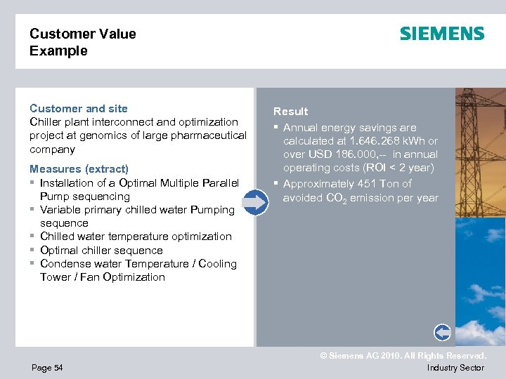 Customer Value Example Customer and site Chiller plant interconnect and optimization project at genomics