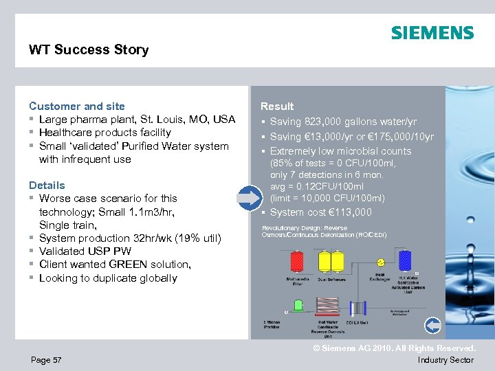 WT Success Story Customer and site § Large pharma plant, St. Louis, MO, USA