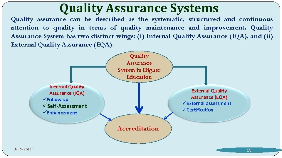 Quality Assurance Systems Quality assurance can be described as the systematic, structured and continuous