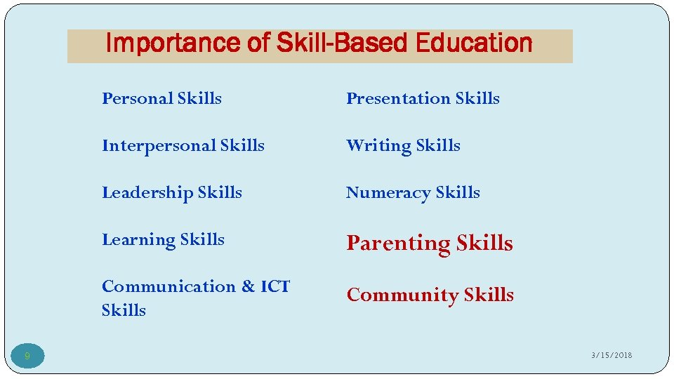 Importance of Skill-Based Education Personal Skills Interpersonal Skills Writing Skills Leadership Skills Numeracy Skills