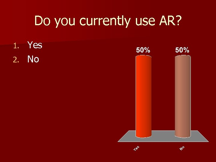 Do you currently use AR? Yes 2. No 1.