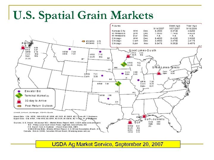 U. S. Spatial Grain Markets USDA Ag Market Service, September 20, 2007