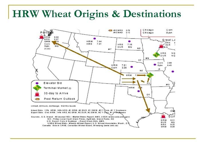 HRW Wheat Origins & Destinations