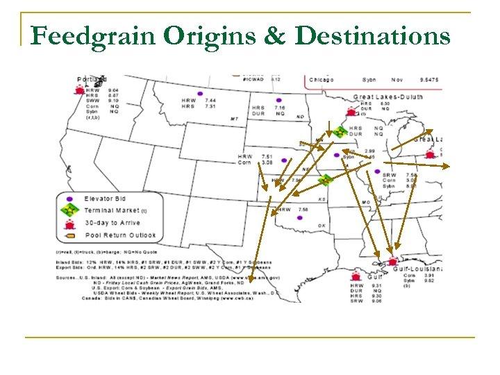 Feedgrain Origins & Destinations
