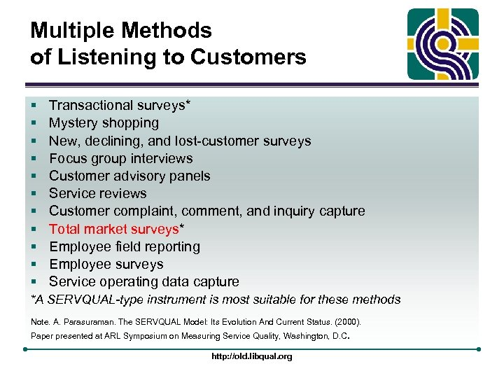 Multiple Methods of Listening to Customers § § § Transactional surveys* Mystery shopping New,