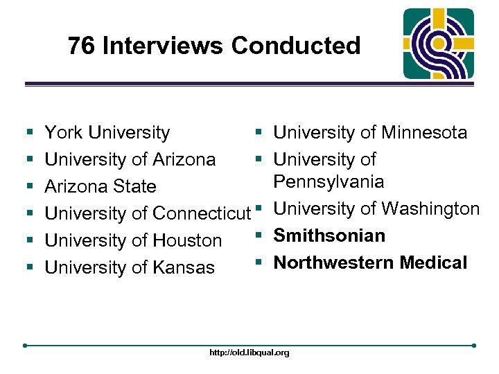 76 Interviews Conducted § § § § York University § University of Arizona State